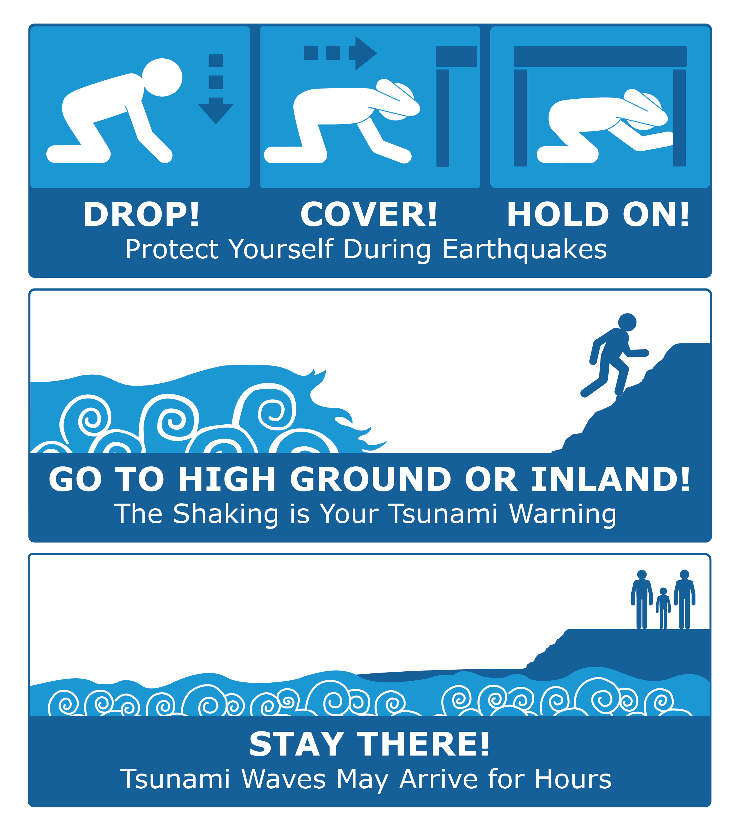 Graphic with instructions to Drop, Cover, and Hold on during earthquakes, then Get to High Ground when a tsunami is imminent, and then to Stay There as tsunami waves may arrive for hours